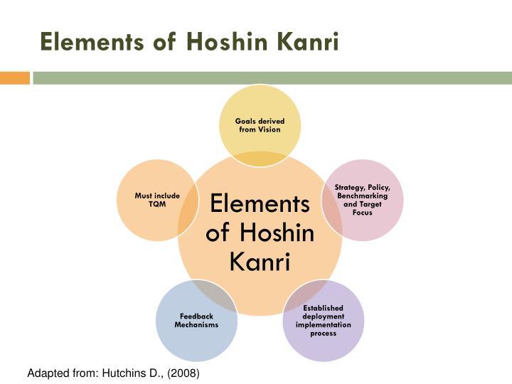 Elements of hoshin kanri