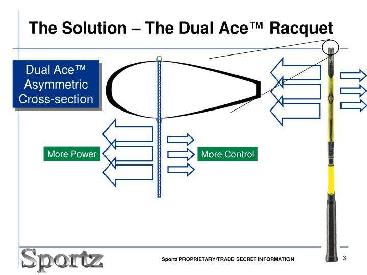 The solution the dual ace racquet