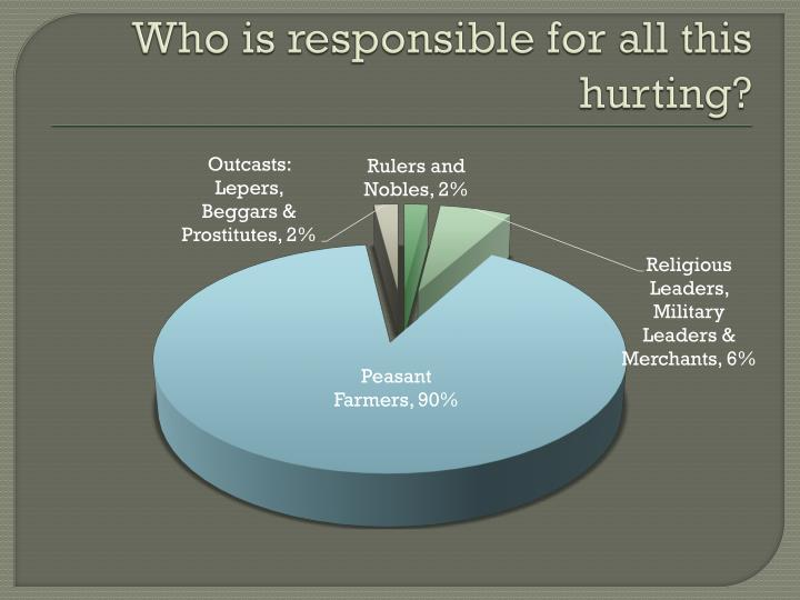 Who is responsible for all this hurting?