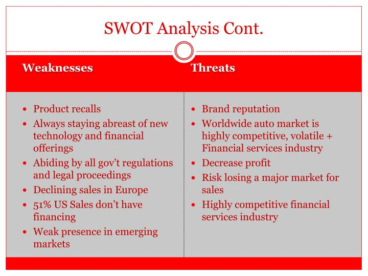 SWOT Analysis Cont.