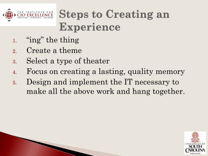 Steps to Creating an Experience