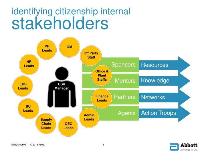 identifying citizenship internal