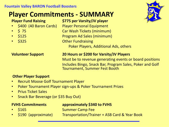 Player Commitments - SUMMARY