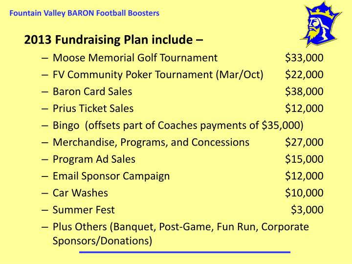2013 Fundraising Plan include –