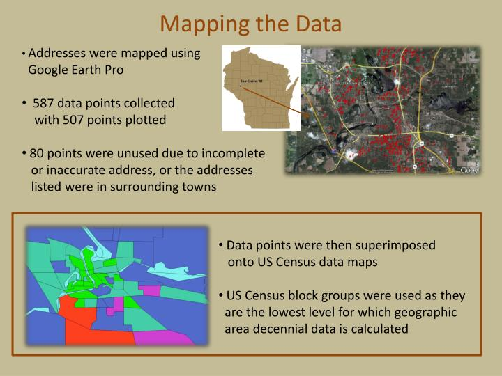 Mapping the Data