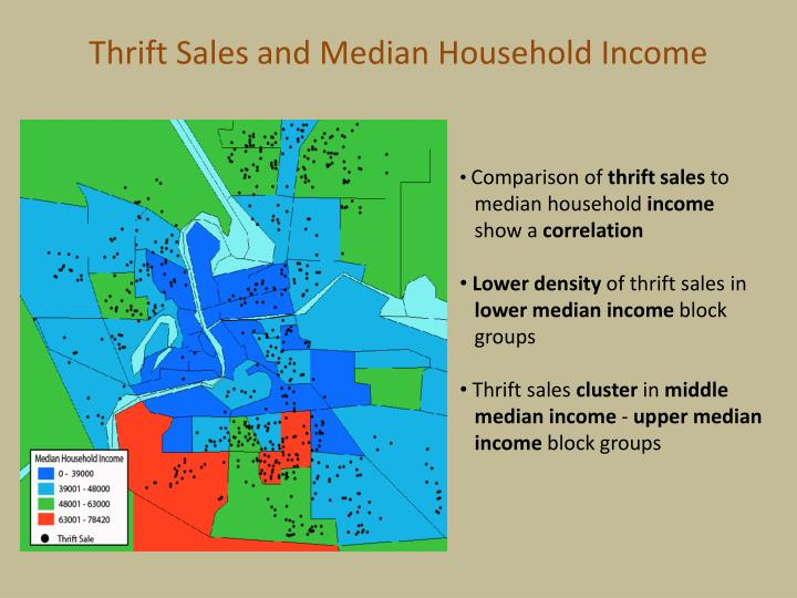Thrift Sales and Median Household Income