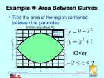 example area between curves
