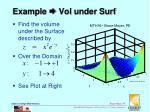 example vol under surf