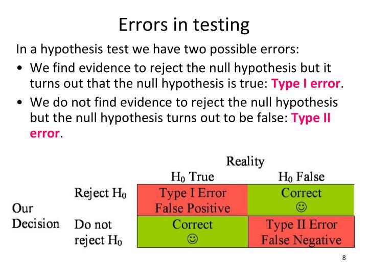 Errors in testing