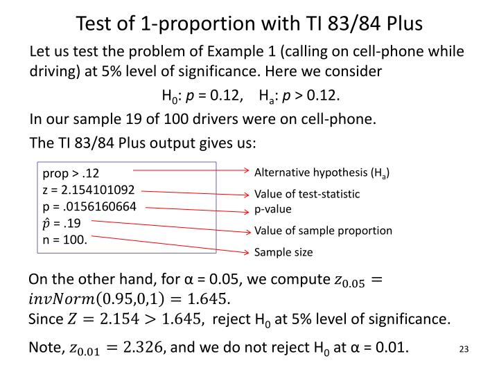Test of 1-proportion with TI 83/84 Plus