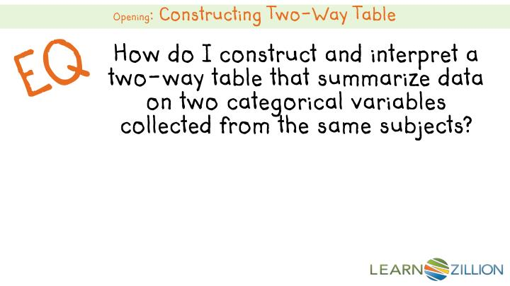 How do I construct and interpret a two-way table that summarize data on two categorical variables co...
