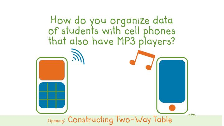 How do you organize data of students with cell phones that also have MP3 players?