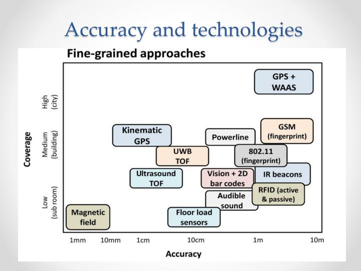 Accuracy and technologies