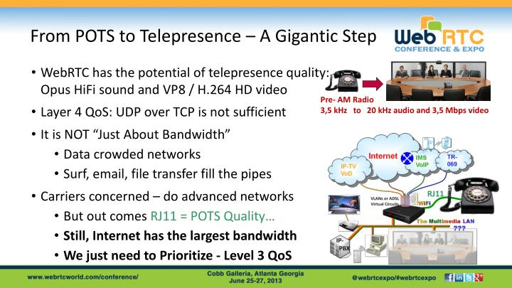 From POTS to Telepresence – A Gigantic Step