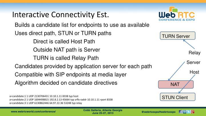 Interactive Connectivity Est.