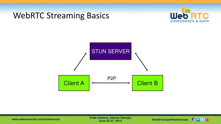 WebRTC Streaming Basics