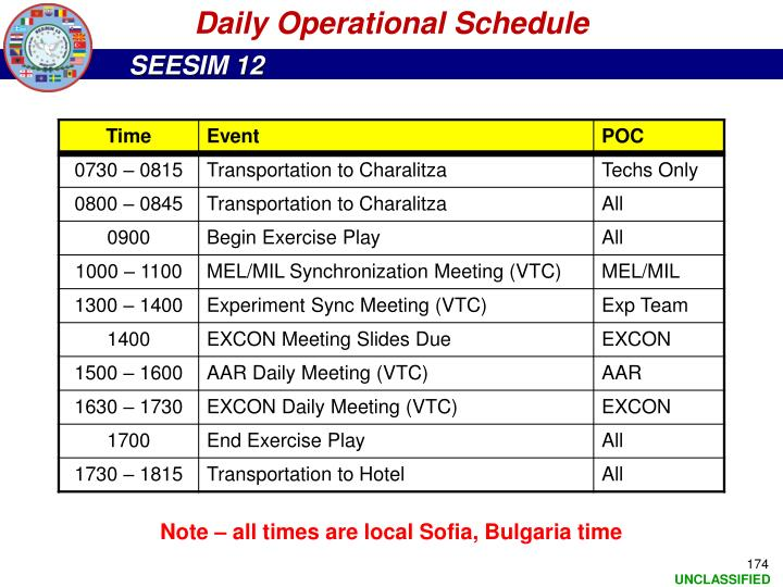 Daily Operational Schedule