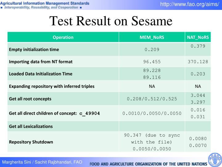 Test Result on Sesame