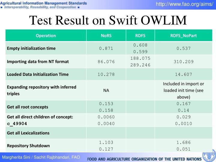 Test Result on Swift OWLIM