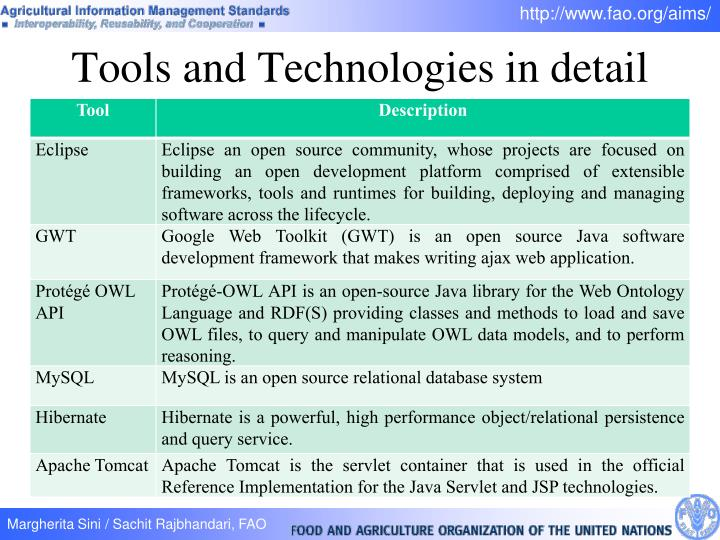 Tools and Technologies in detail