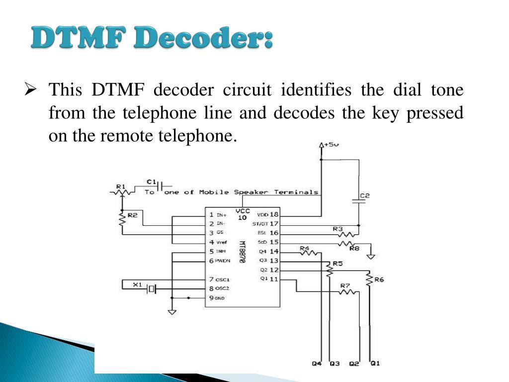 Dtmf Generator Decoder