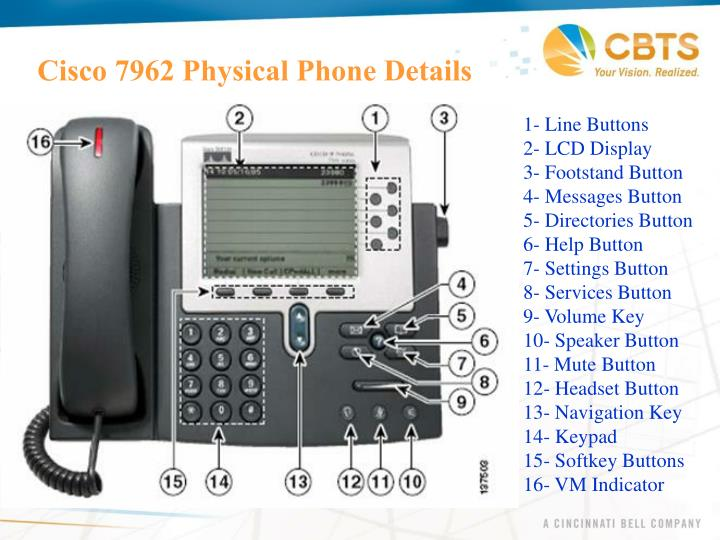 Cisco 7962 physical phone details