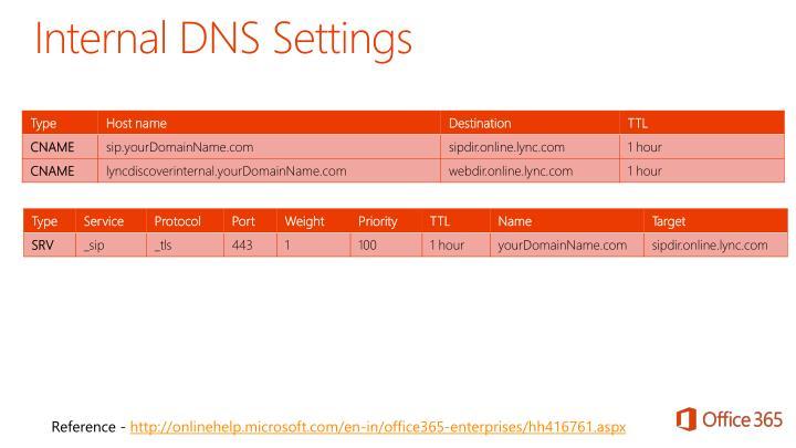 Internal DNS Settings