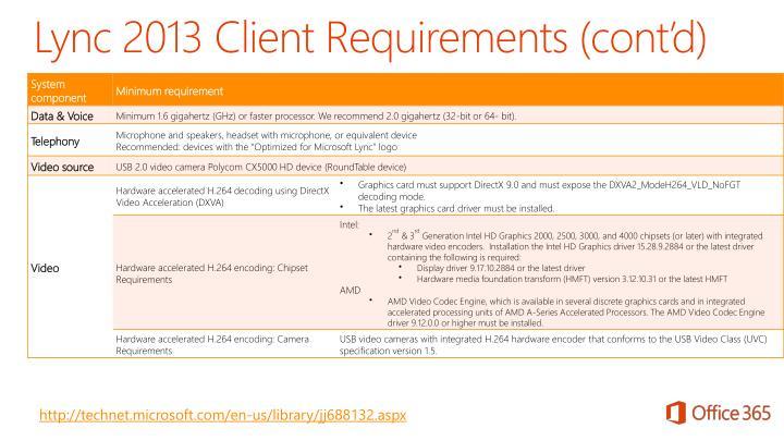 Lync 2013 Client Requirements (cont'd)