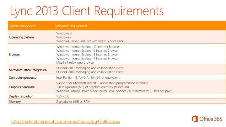 Lync 2013 Client Requirements