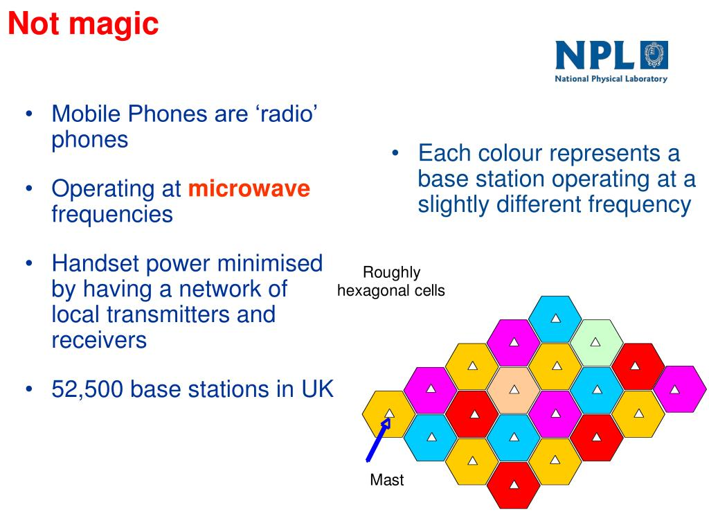 PPT - Protons for Breakfast Are Mobile Phones Safe? Week 5