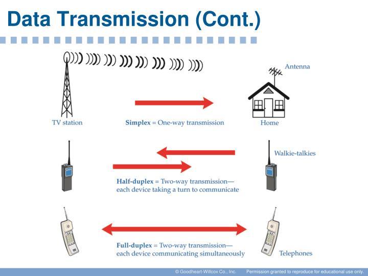 Data Transmission (Cont.)