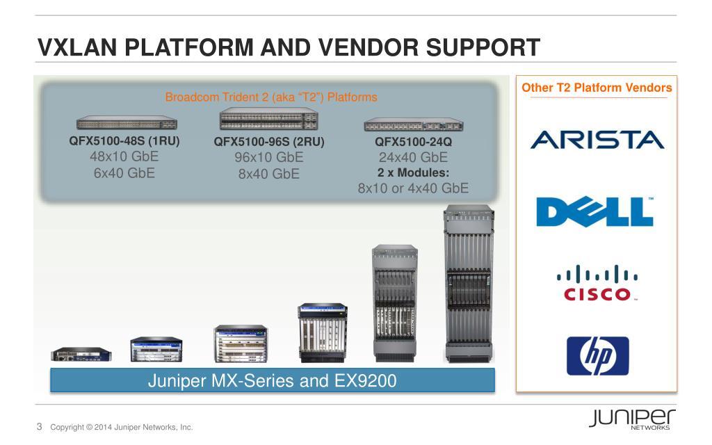 PPT - VXLAN, Enhancements, and Network Integration SAFNOG 2014