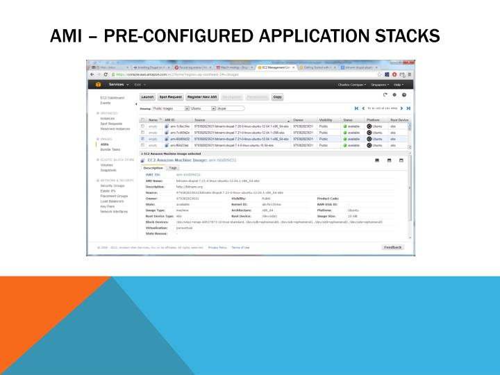 AMI – Pre-configured application stacks