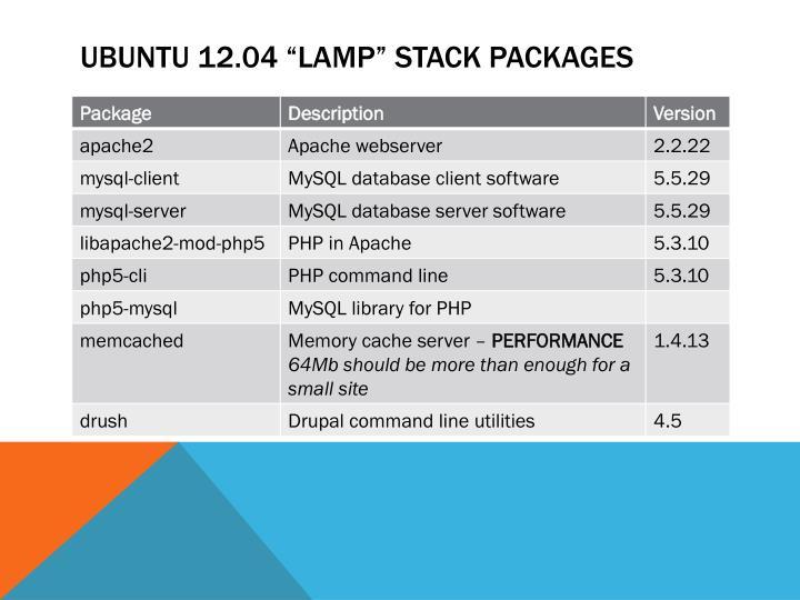 """Ubuntu 12.04 """"LAMP"""" stack"""