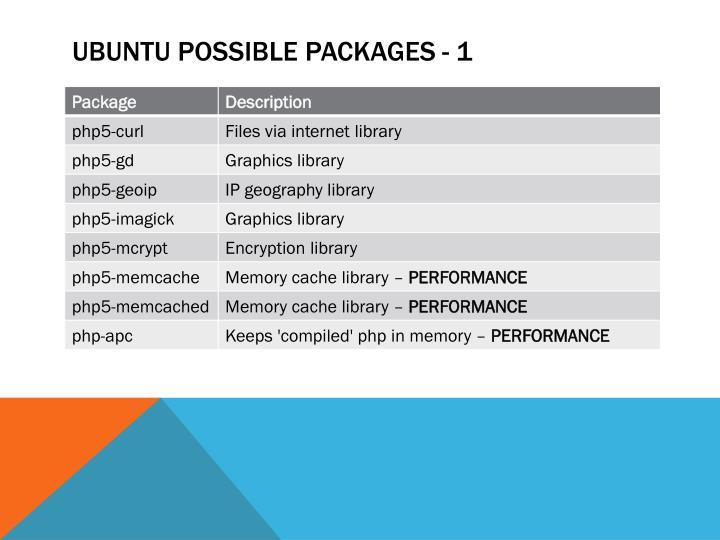 Ubuntu Possible packages - 1