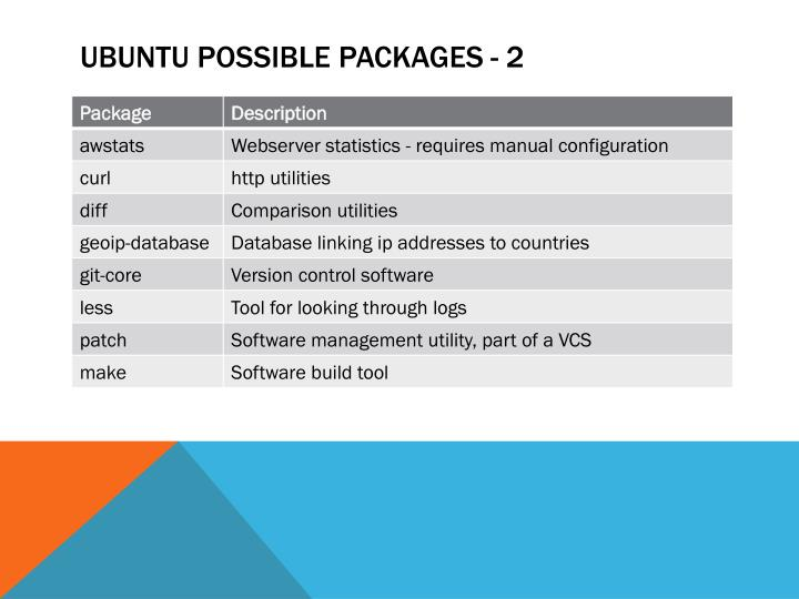 Ubuntu possible packages - 2