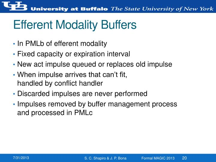 Efferent Modality Buffers