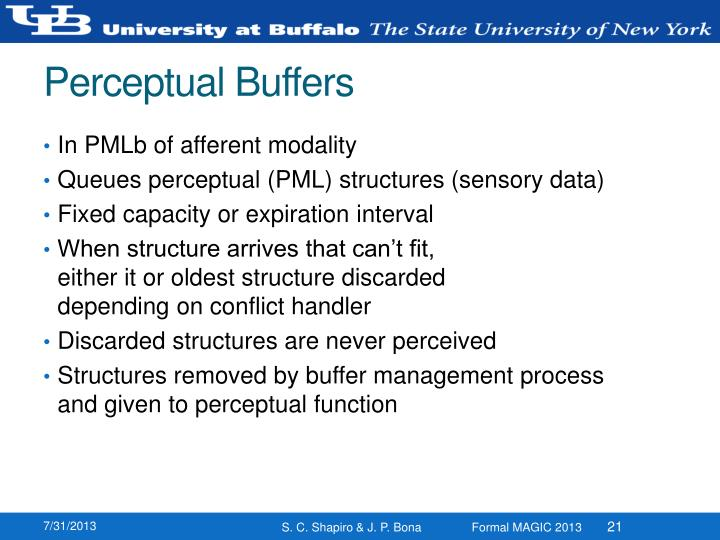 Perceptual Buffers