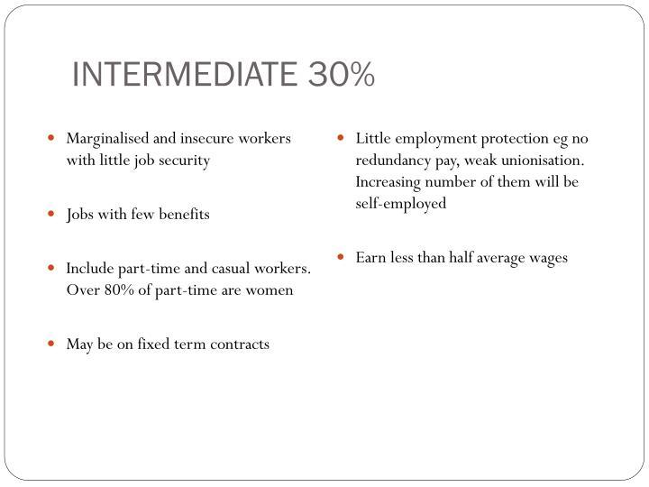 INTERMEDIATE 30%