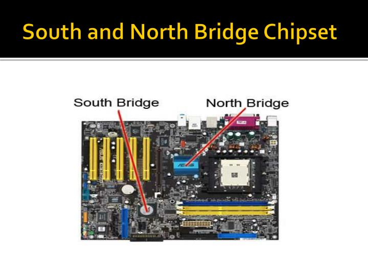 South and North Bridge Chipset
