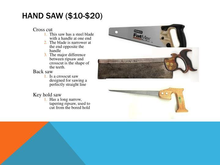 Hand saw ($10-$20)