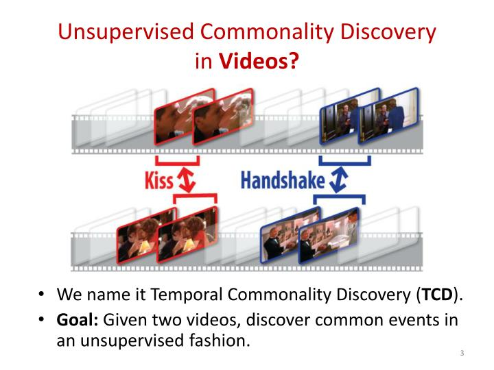 Unsupervised commonality discovery in videos