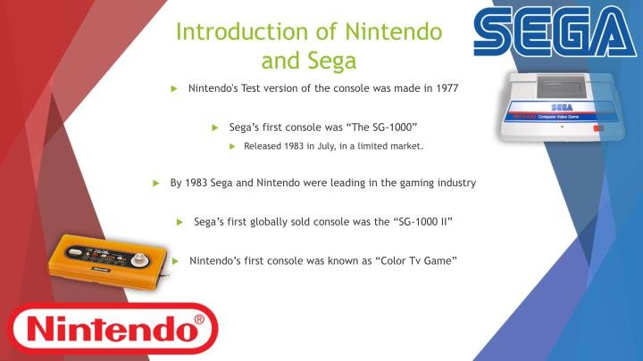 Introduction of Nintendo