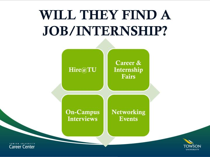 WILL THEY FIND A JOB/INTERNSHIP?