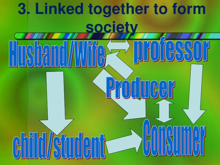3. Linked together to form society