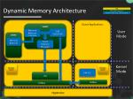 dynamic memory architecture