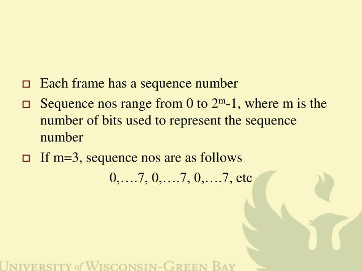 Each frame has a sequence number