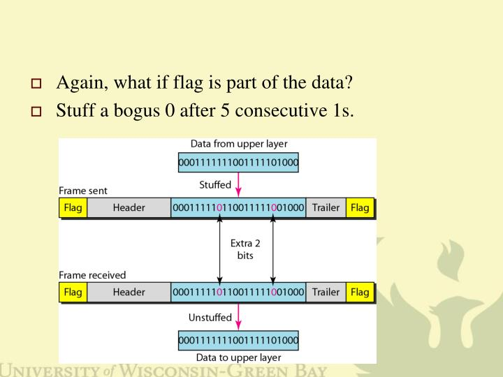 Again, what if flag is part of the data?