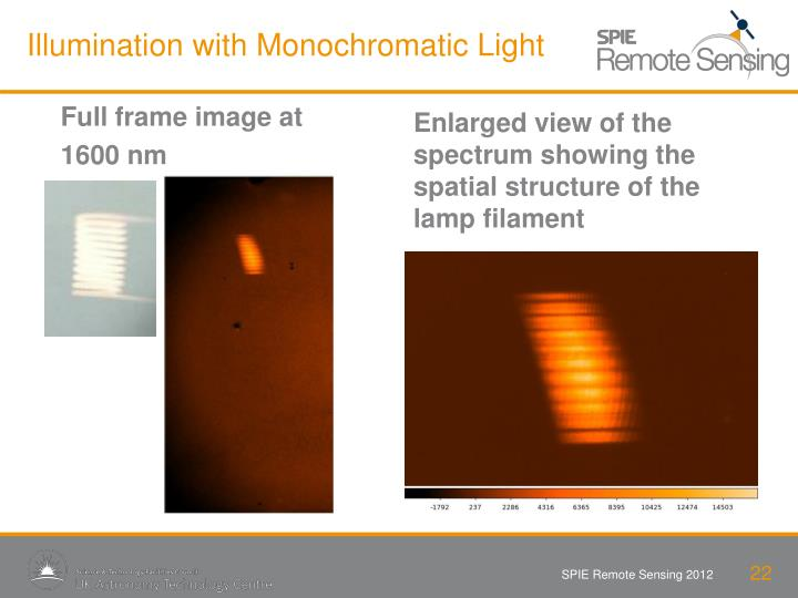 Illumination with Monochromatic Light