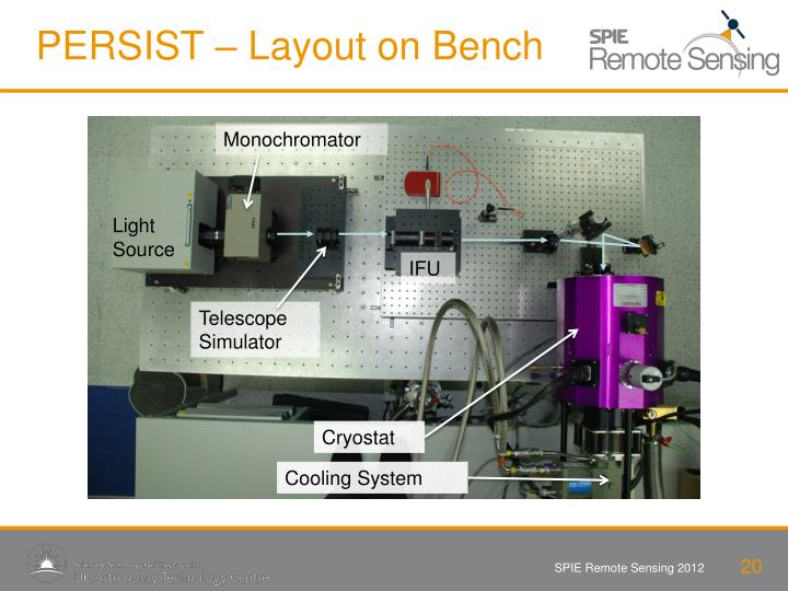PERSIST – Layout on Bench